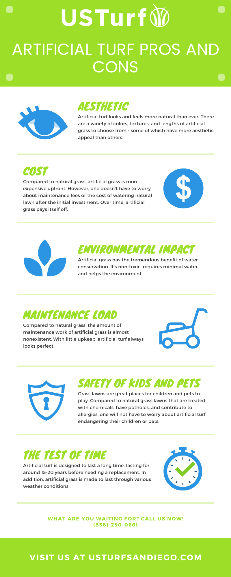 US Turf Infographic